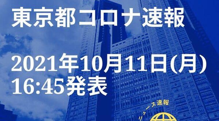 【速報】東京都 新型コロナ感染者数を発表 10月11日 検査数の激減、6%台に