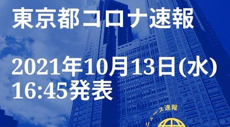 【速報】東京都 新型コロナ感染者数を発表 10月13日 検査数たった2%に没落