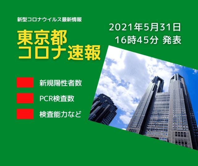 【速報】東京都 新型コロナ感染者数を発表 5月31日 検査数 能力の10%未満に