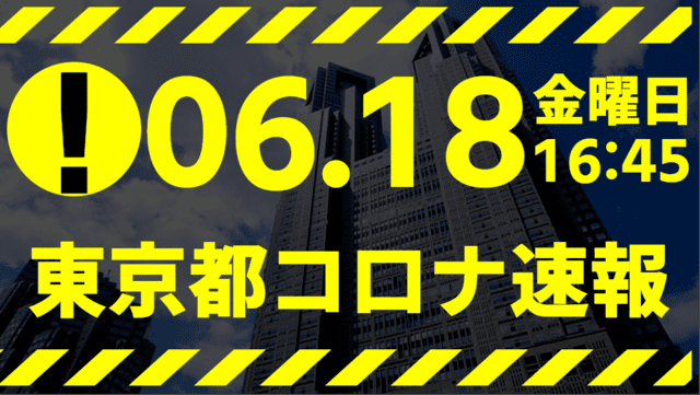 【速報】東京都 新型コロナ感染者数を発表 6月18日 検査数、前日から激減…
