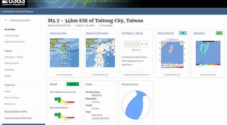 台湾沿岸で「M5.7」の地震発生 震源の深さは約20km