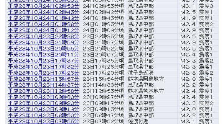 【鳥取地震】揺れ収まらず、有感地震は「200回」を超える