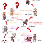 ブログ用SS集 03