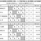 2018神奈川県選手権