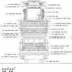 「大垣祭 布袋軕」天井画制作