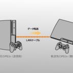 PS3の新ファームVer3.15を公開!PS3でのデータ転送に対応!